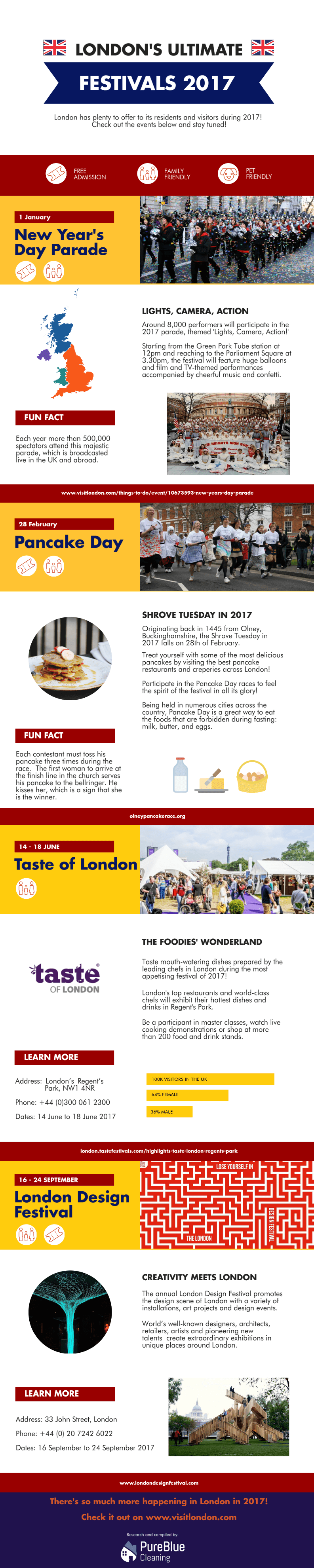 Infographic of top festivals in London 2017
